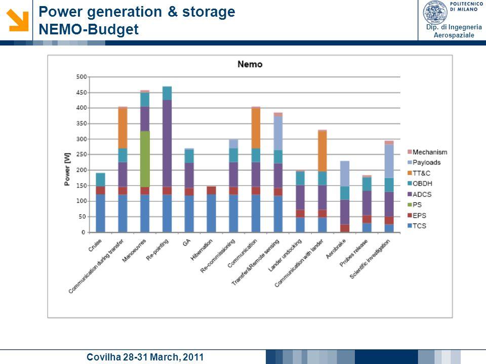 Dip. di Ingegneria Aerospaziale Covilha 28-31 March, 2011 Power generation & storage NEMO-Budget