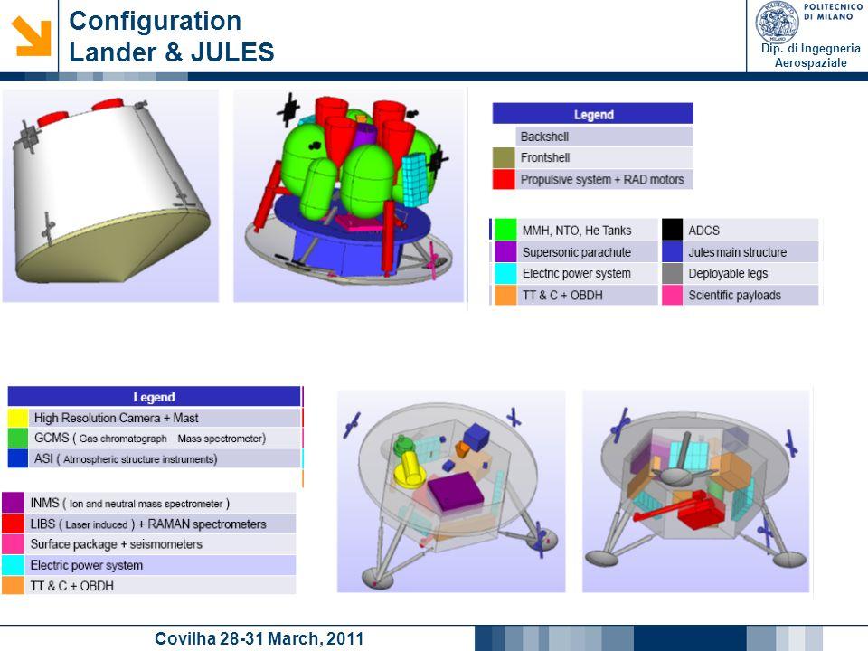 Dip. di Ingegneria Aerospaziale Covilha 28-31 March, 2011 Configuration Lander & JULES