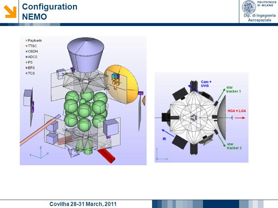 Dip. di Ingegneria Aerospaziale Covilha 28-31 March, 2011 Configuration NEMO