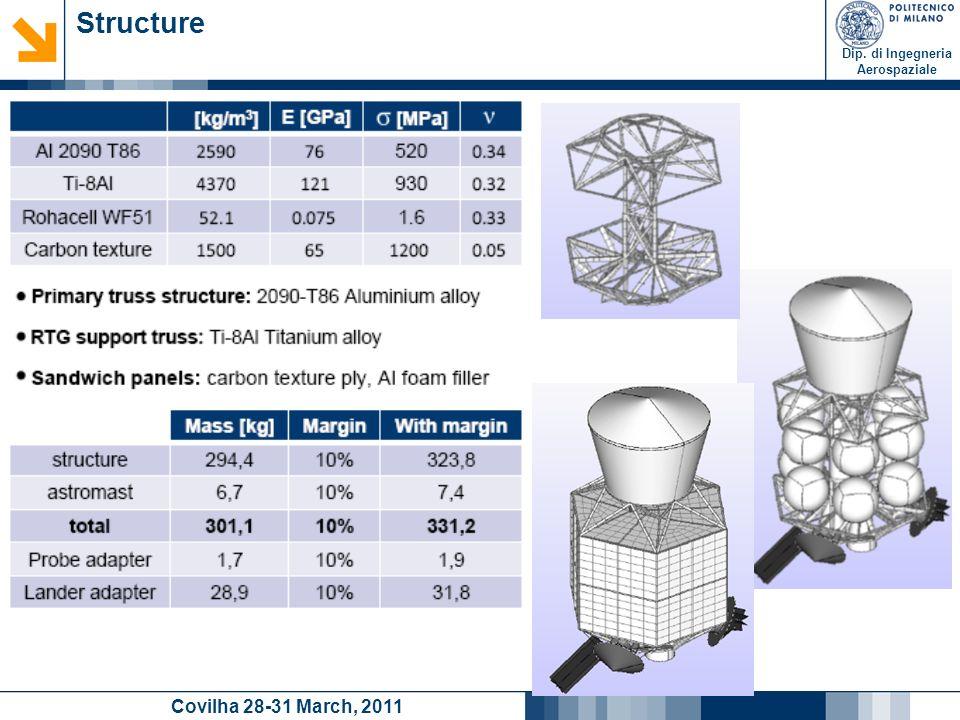 Dip. di Ingegneria Aerospaziale Covilha 28-31 March, 2011 Structure
