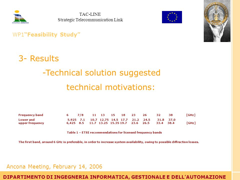 Tommaso Leo DIPARTIMENTO DI INGEGNERIA INFORMATICA, GESTIONALE E DELLAUTOMAZIONE 3- Results -Technical solution suggested technical motivations: Frequency band6 7/ [GHz] Lower and ,0 upper frequency 6, [GHz] Table 1 – ETSI recommendations for licensed frequency bands The first band, around 6 GHz is preferable, in order to increase system availability, owing to possible diffraction losses.