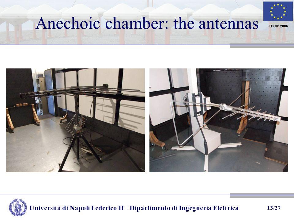 Università di Napoli Federico II - Dipartimento di Ingegneria Elettrica 13/27 Anechoic chamber: the antennas