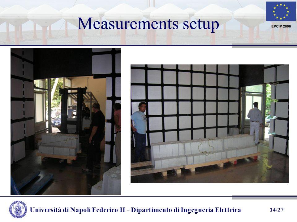 Università di Napoli Federico II - Dipartimento di Ingegneria Elettrica 14/27 Measurements setup