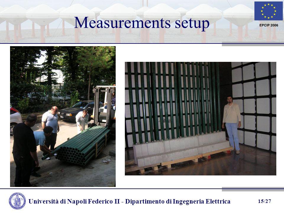 Università di Napoli Federico II - Dipartimento di Ingegneria Elettrica 15/27 Measurements setup