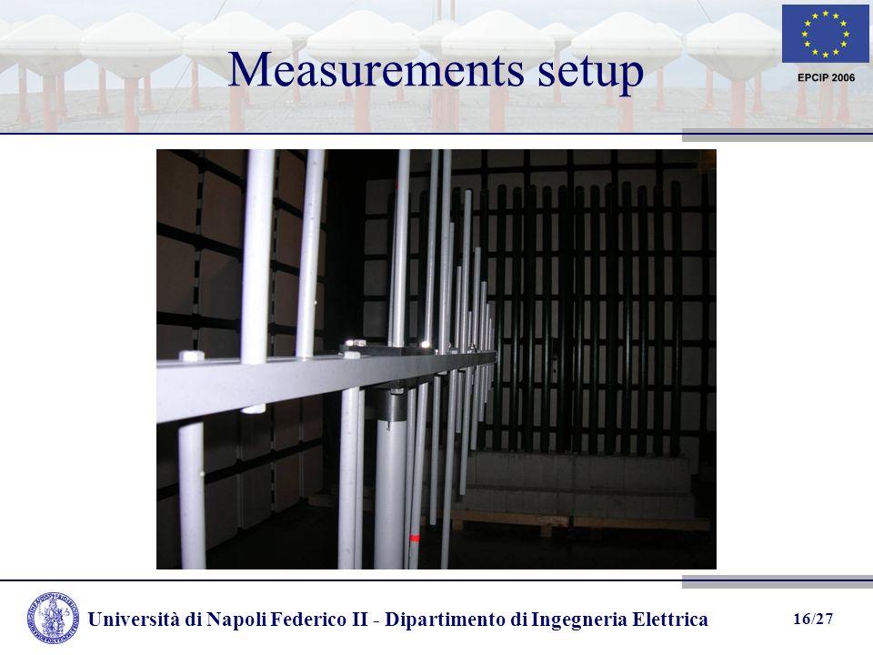 Università di Napoli Federico II - Dipartimento di Ingegneria Elettrica 16/27 Measurements setup