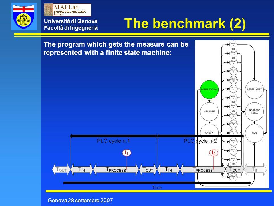Università di Genova Facoltà di Ingegneria The benchmark (2) Genova 28 settembre 2007 The program which gets the measure can be represented with a finite state machine: