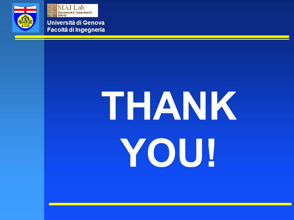 Università di Genova Facoltà di Ingegneria THANK YOU!