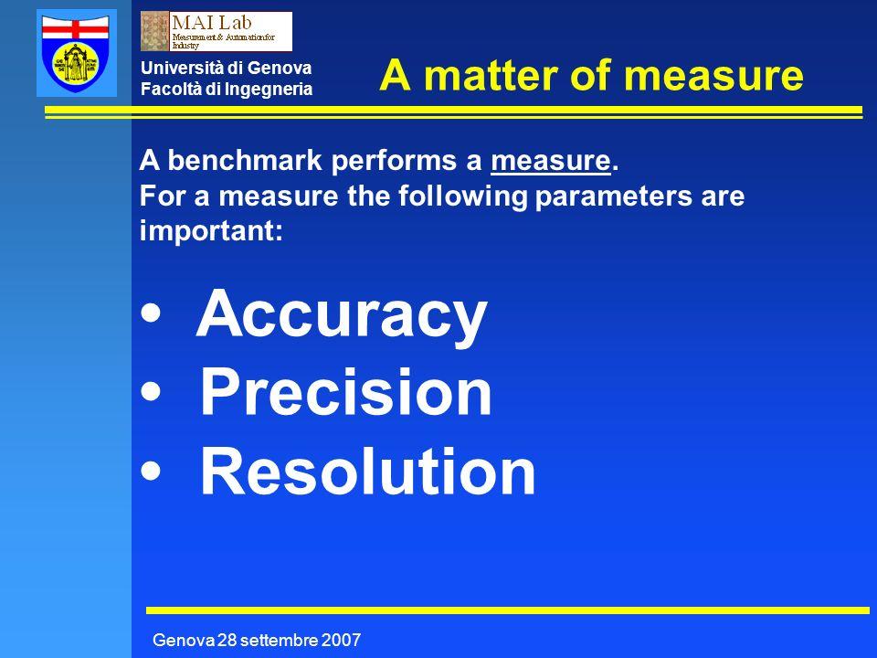 Università di Genova Facoltà di Ingegneria A matter of measure Genova 28 settembre 2007 A benchmark performs a measure.