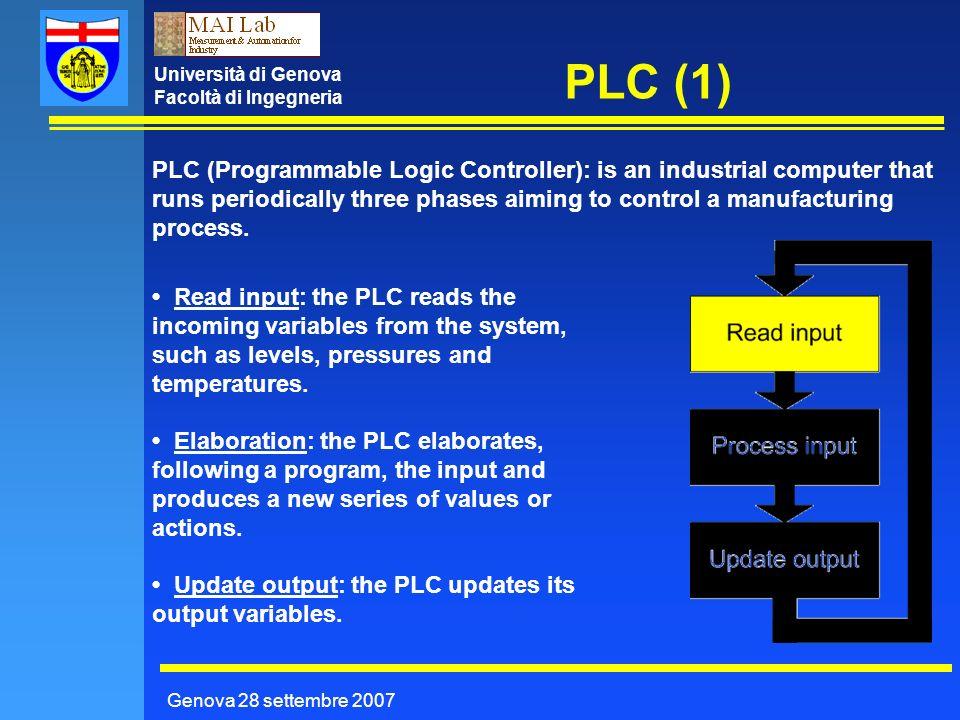 Università di Genova Facoltà di Ingegneria PLC (1) Genova 28 settembre 2007 PLC (Programmable Logic Controller): is an industrial computer that runs periodically three phases aiming to control a manufacturing process.