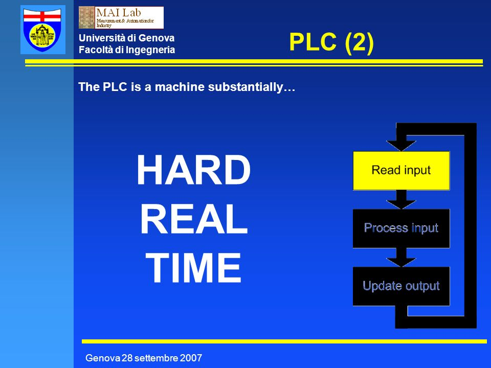 Università di Genova Facoltà di Ingegneria PLC (2) Genova 28 settembre 2007 The PLC is a machine substantially… HARD REAL TIME