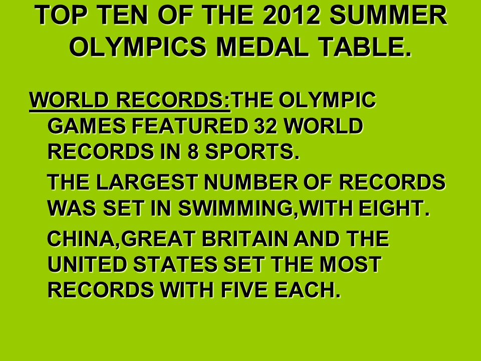 TOP TEN OF THE 2012 SUMMER OLYMPICS MEDAL TABLE.