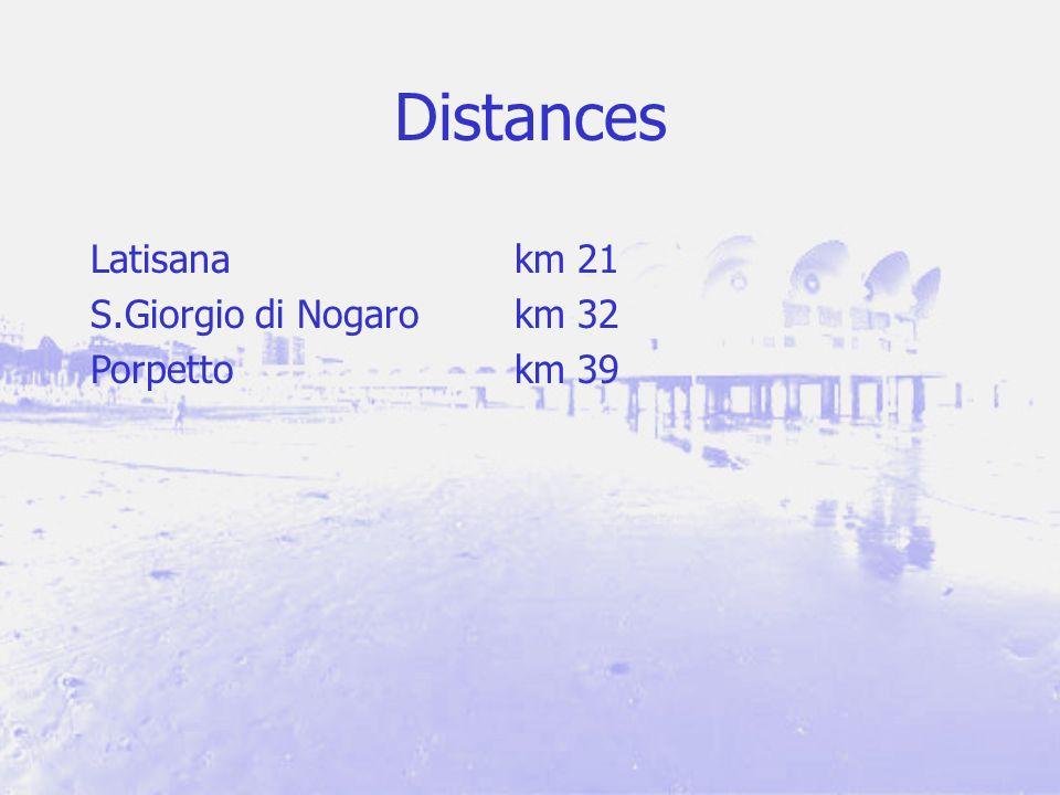 Distances Latisana km 21 S.Giorgio di Nogarokm 32 Porpettokm 39