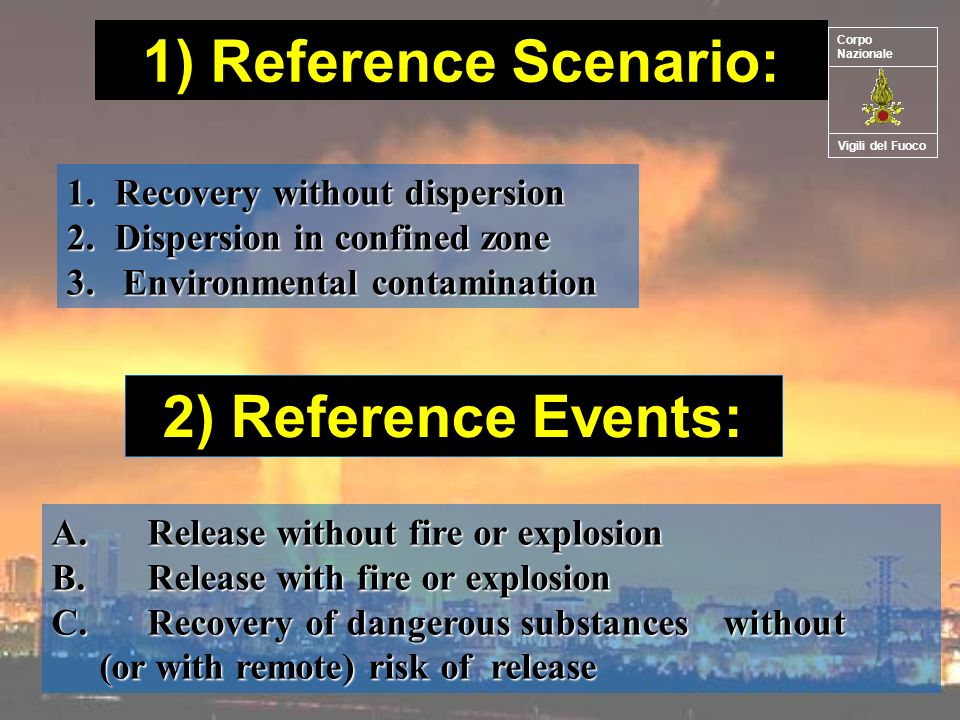 1) Reference Scenario: 1.Recovery without dispersion 2.Dispersion in confined zone 3.