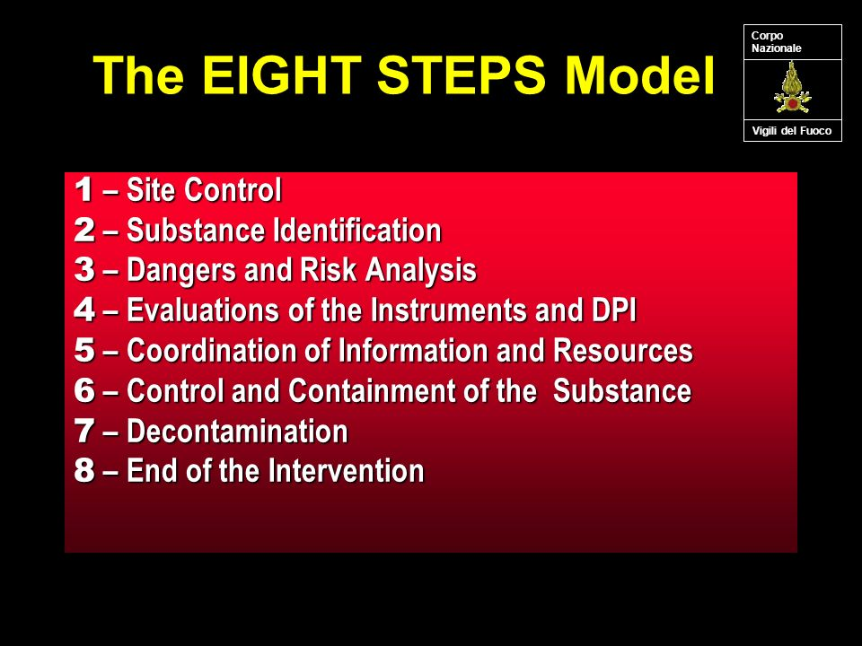 The EIGHT STEPS Model 1 – Site Control 2 – Substance Identification 3 – Dangers and Risk Analysis 4 – Evaluations of the Instruments and DPI 5 – Coordination of Information and Resources 6 – Control and Containment of the Substance 7 – Decontamination 8 – End of the Intervention Vigili del Fuoco Corpo Nazionale