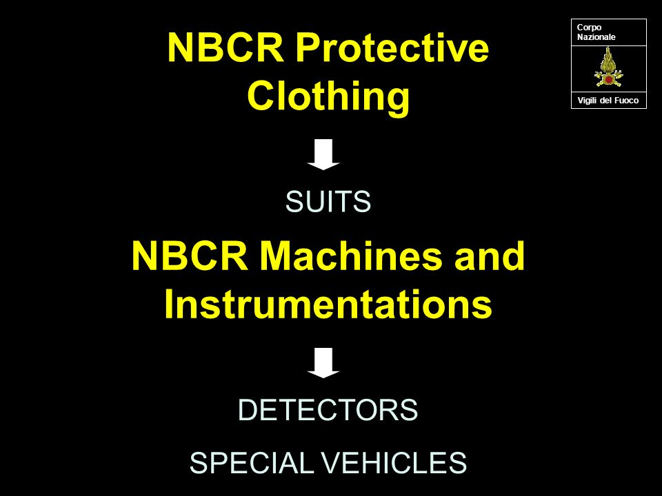 NBCR Protective Clothing SUITS NBCR Machines and Instrumentations DETECTORS SPECIAL VEHICLES Vigili del Fuoco Corpo Nazionale