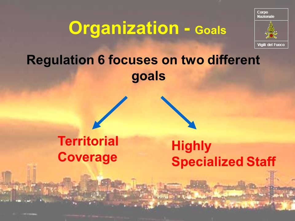 Organization - Goals Regulation 6 focuses on two different goals Territorial Coverage Highly Specialized Staff Vigili del Fuoco Corpo Nazionale