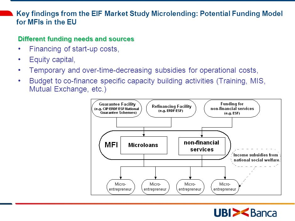 Different funding needs and sources Financing of start-up costs, Equity capital, Temporary and over-time-decreasing subsidies for operational costs, B
