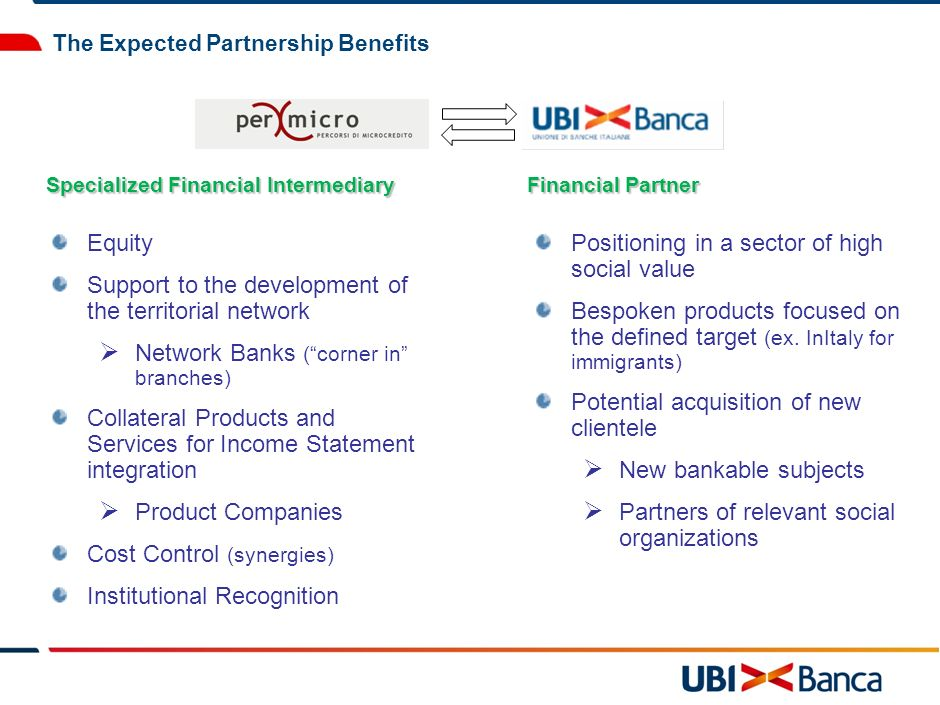 The Expected Partnership Benefits Equity Support to the development of the territorial network Network Banks (corner in branches) Collateral Products