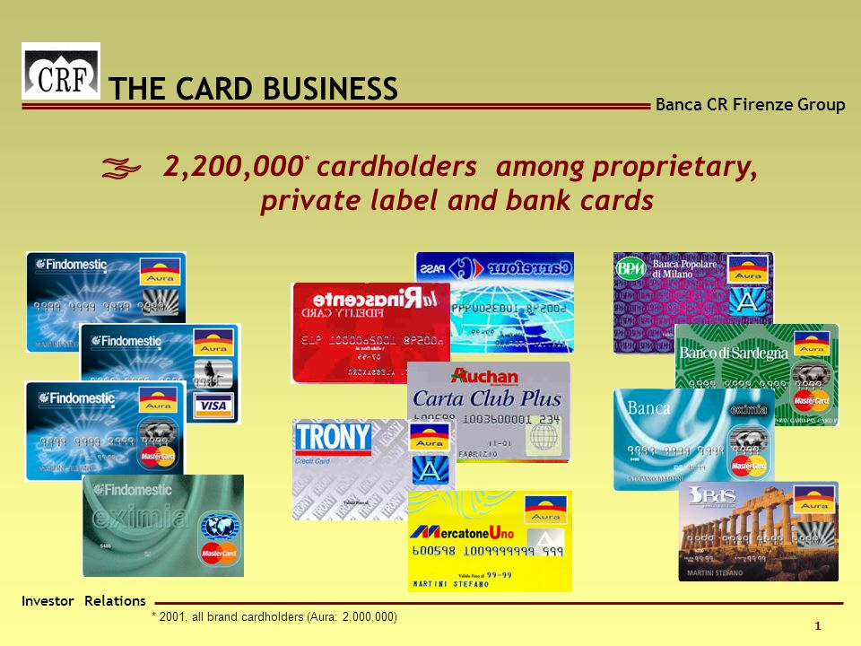 Banca CR Firenze Group Investor Relations 1 - * 2001, all brand cardholders (Aura: 2,000,000) 2,200,000 * cardholders among proprietary, private label and bank cards THE CARD BUSINESS