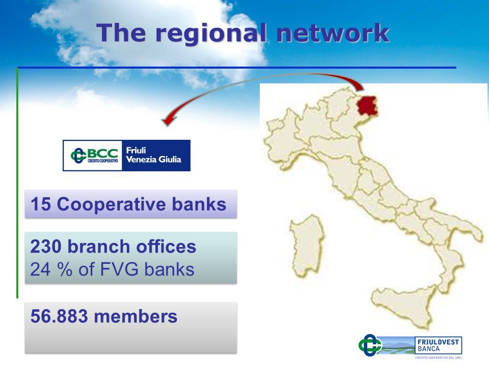 15 Cooperative banks 230 branch offices 24 % of FVG banks 230 branch offices 24 % of FVG banks members The regional network
