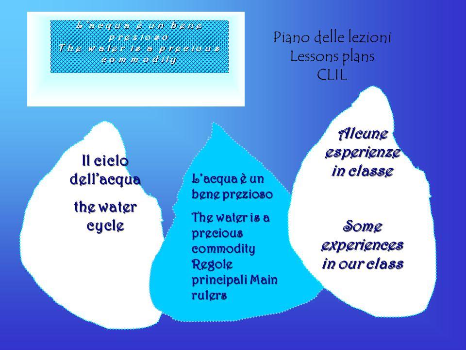 Piano delle lezioni Lessons plans CLIL Il ciclo dellacqua the water cycle Lacqua è un bene prezioso The water is a precious commodity Regole principal