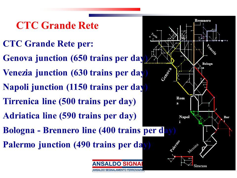13 Genova Torin o Mi Rom a Venezia Bologn a Bar i Brennero Napol i CTC Grande Rete Palermo Siracusa Messina CTC Grande Rete per: Genova junction (650