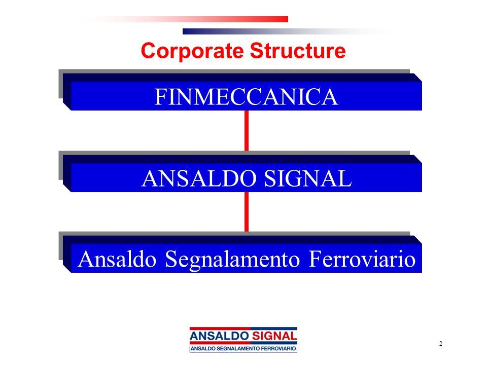 2 Corporate Structure ANSALDO SIGNAL FINMECCANICA Ansaldo Segnalamento Ferroviario