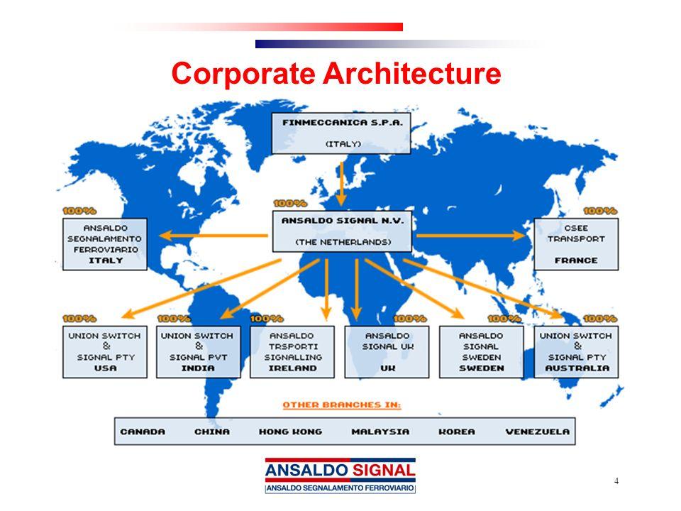 4 Corporate Architecture