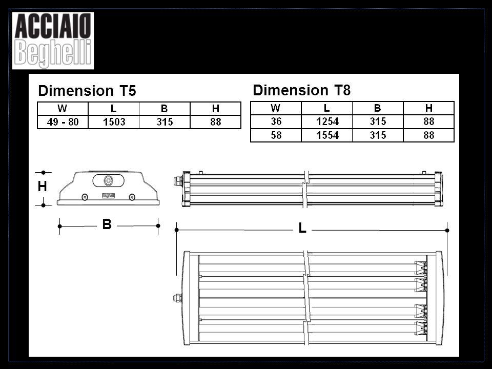 L B H Dimension T5 Dimension T8