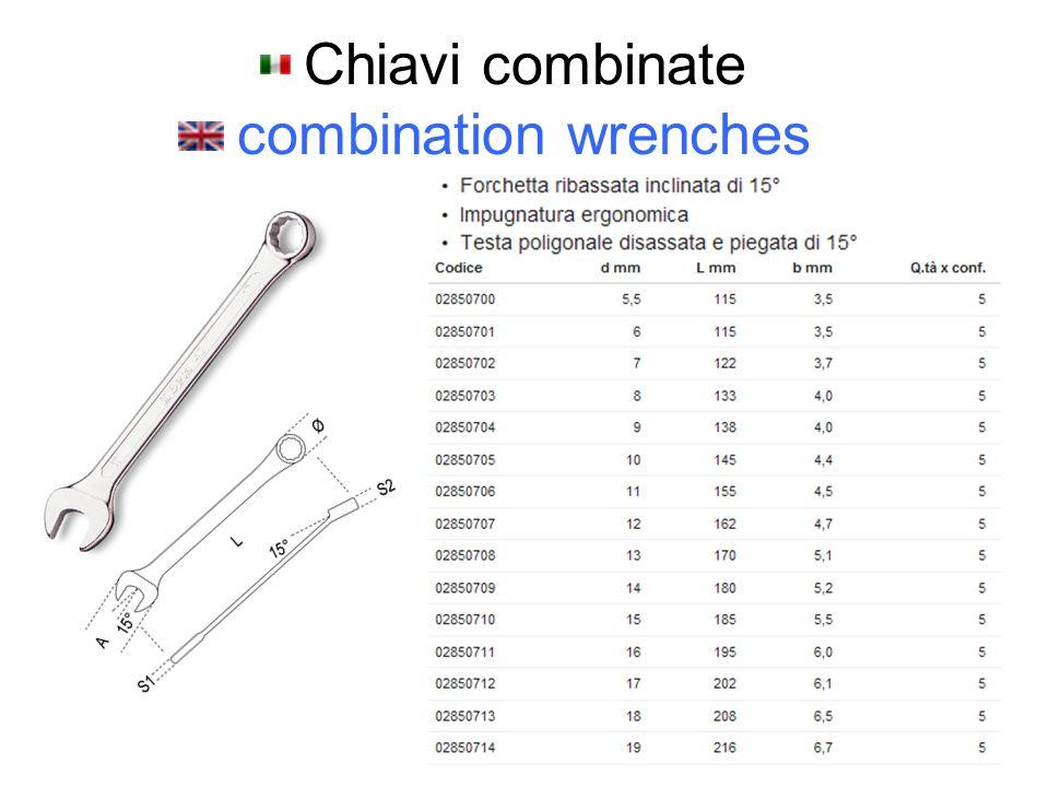 Chiavi combinate combination wrenches