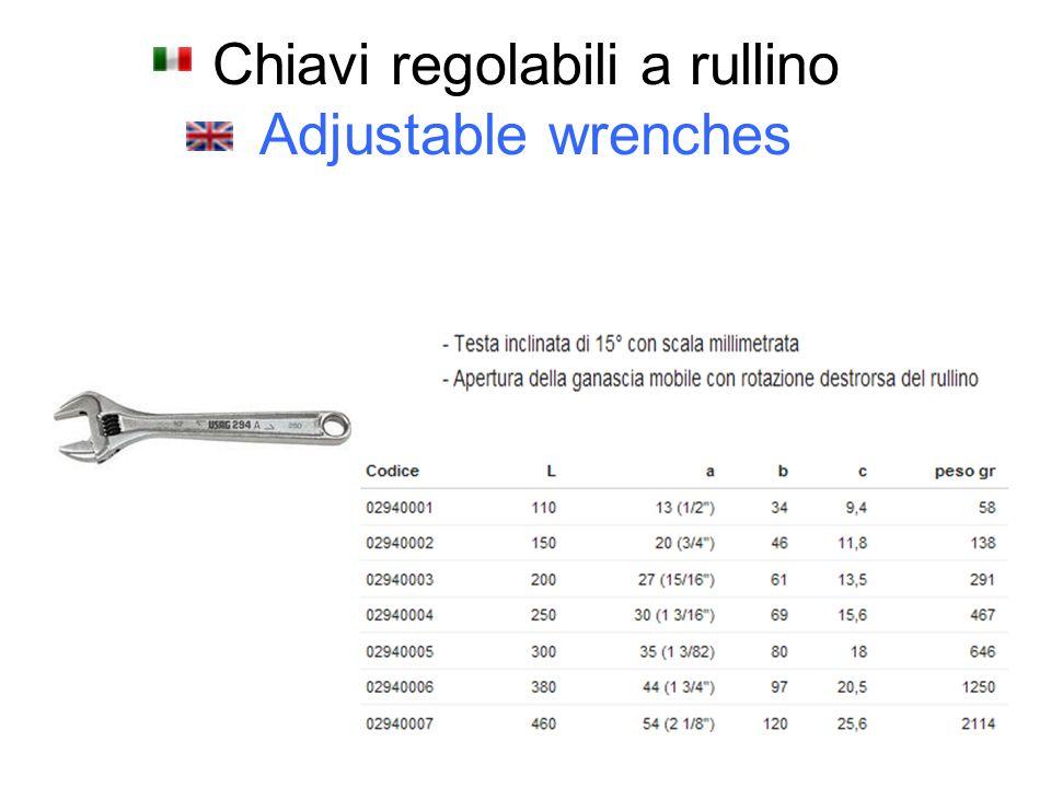Chiavi regolabili a rullino Adjustable wrenches