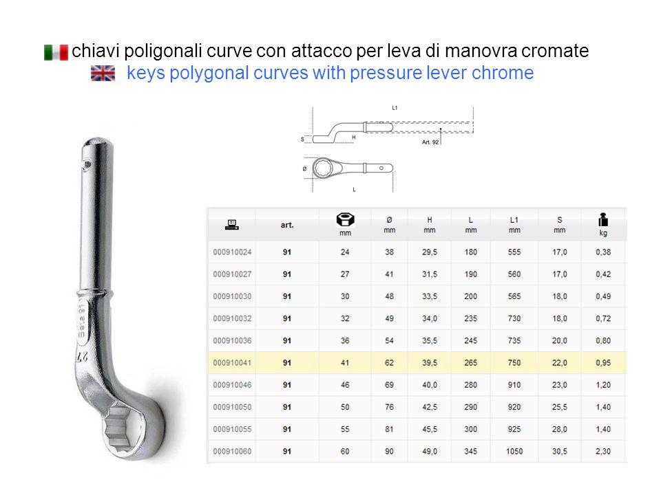 chiavi poligonali curve con attacco per leva di manovra cromate keys polygonal curves with pressure lever chrome