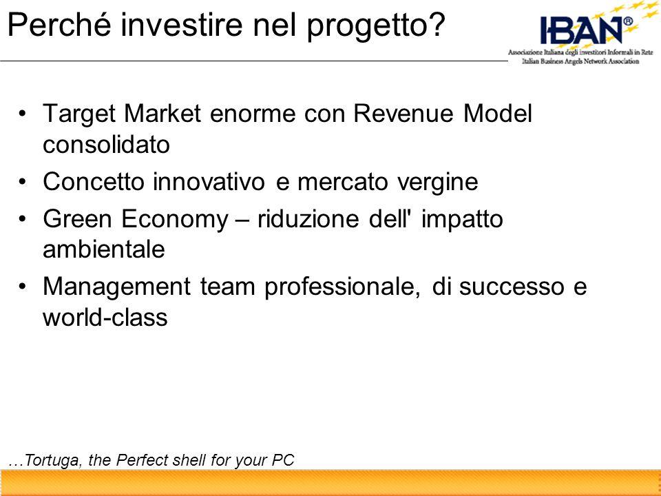 Perché investire nel progetto? Target Market enorme con Revenue Model consolidato Concetto innovativo e mercato vergine Green Economy – riduzione dell