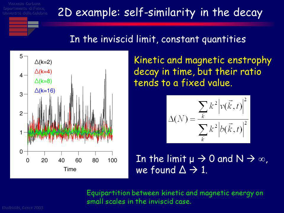 2D example: self-similarity in the decay In the inviscid limit, constant quantities Kinetic and magnetic enstrophy decay in time, but their ratio tend