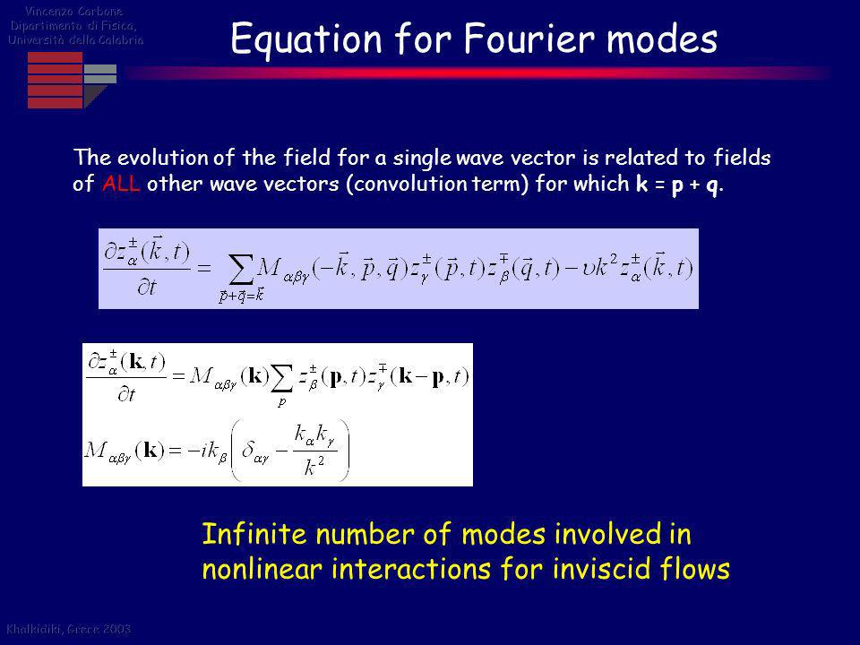Equation for Fourier modes The evolution of the field for a single wave vector is related to fields of ALL other wave vectors (convolution term) for w
