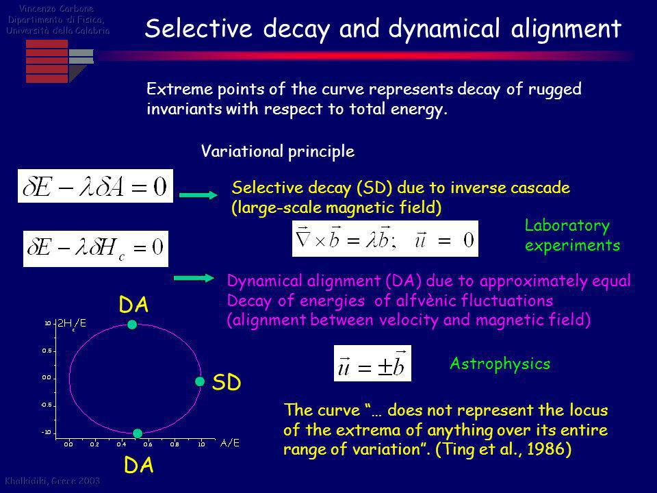 Selective decay and dynamical alignment Selective decay (SD) due to inverse cascade (large-scale magnetic field) Variational principle Extreme points