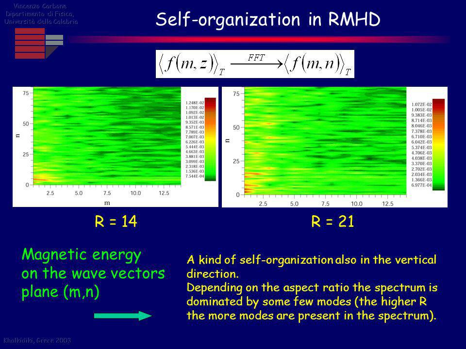 Self-organization in RMHD Magnetic energy on the wave vectors plane (m,n) R = 14R = 21 A kind of self-organization also in the vertical direction. Dep