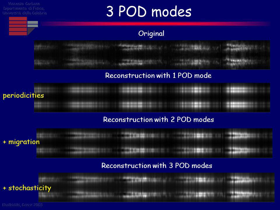 3 POD modes Original Reconstruction with 3 POD modes Reconstruction with 2 POD modes Reconstruction with 1 POD mode periodicities + migration + stocha
