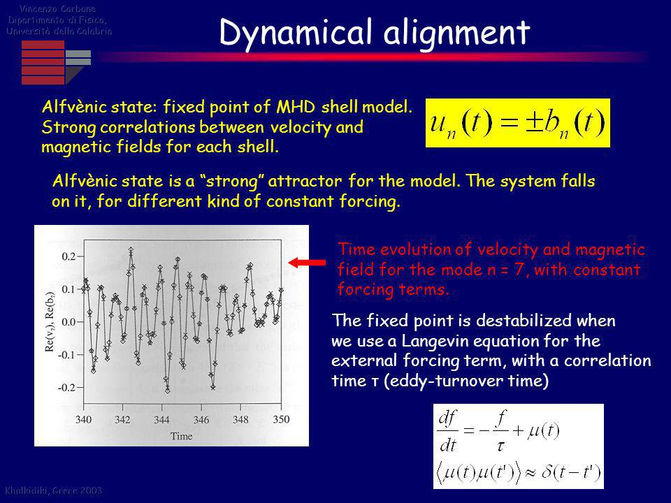 Dynamical alignment Alfvènic state: fixed point of MHD shell model. Strong correlations between velocity and magnetic fields for each shell. Alfvènic