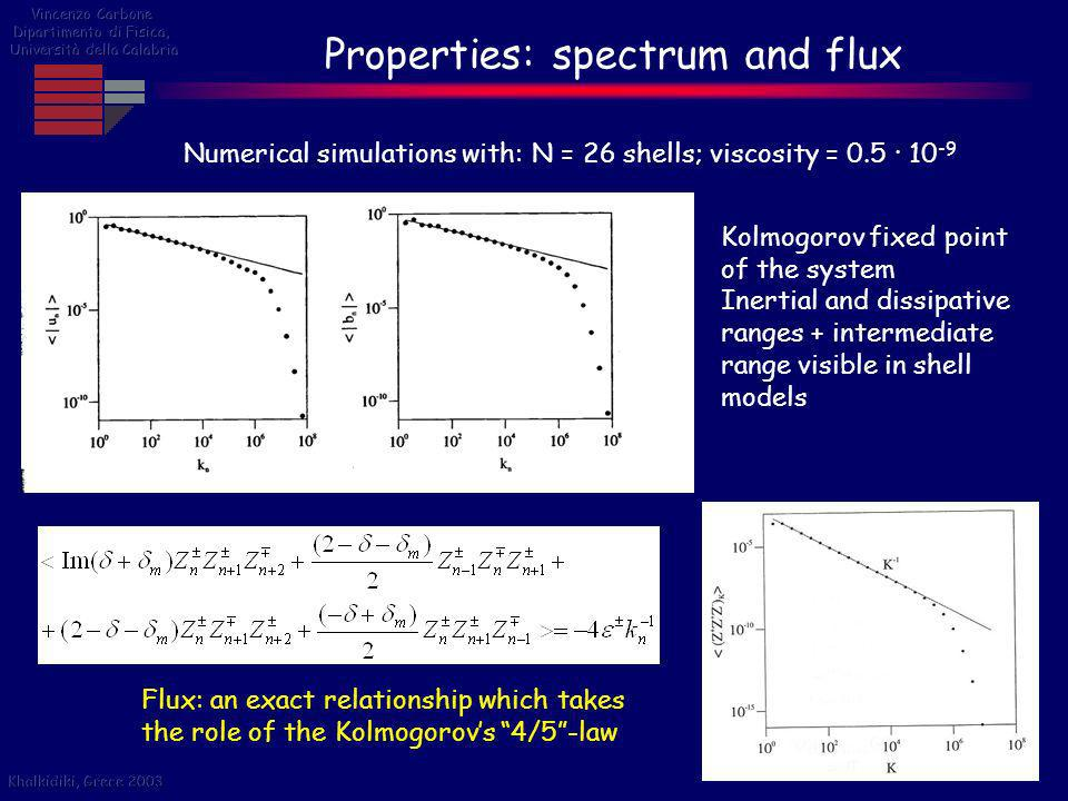 Properties: spectrum and flux Kolmogorov fixed point of the system Inertial and dissipative ranges + intermediate range visible in shell models Numeri