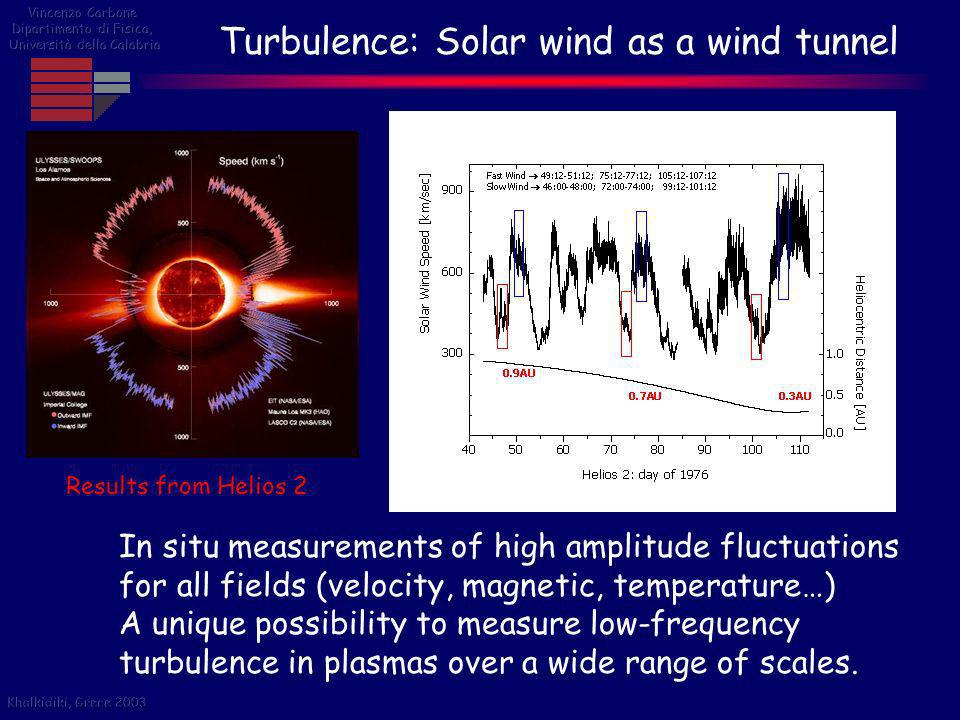Turbulence in plasmas: laboratory Plasma generated for nuclear fusion, confined in a reversed field pinch configuration.