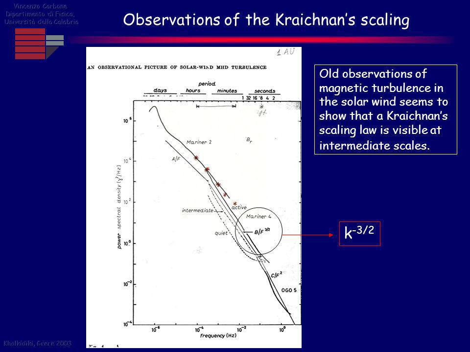 Observations of the Kraichnans scaling Old observations of magnetic turbulence in the solar wind seems to show that a Kraichnans scaling law is visibl