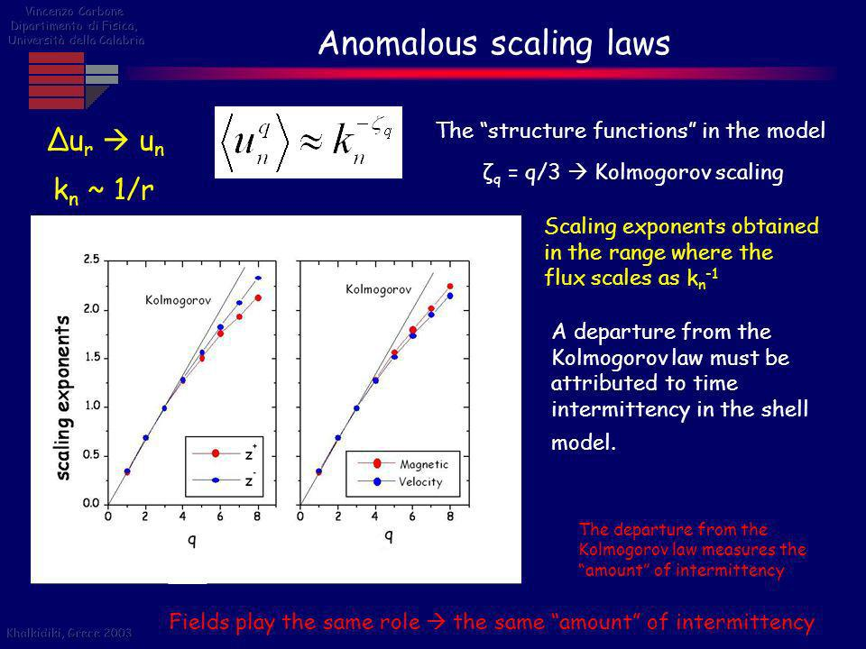 Anomalous scaling laws A departure from the Kolmogorov law must be attributed to time intermittency in the shell model. The structure functions in the