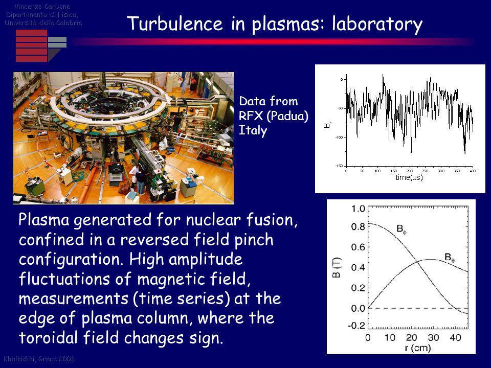 Experimental evidences in atmospheric fluid flows No global self-similarity.
