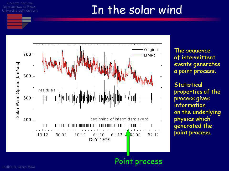 In the solar wind The sequence of intermittent events generates a point process. Statistical properties of the process gives information on the underl