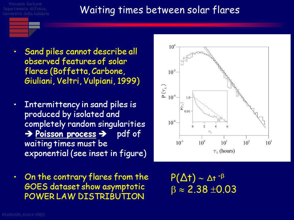 Waiting times between solar flares Sand piles cannot describe all observed features of solar flares (Boffetta, Carbone, Giuliani, Veltri, Vulpiani, 19