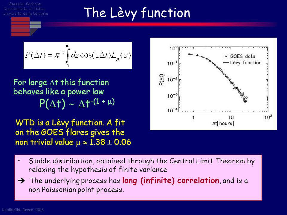 The Lèvy function For large t this function behaves like a power law P( t) t -(1 + ) WTD is a Lèvy function. A fit on the GOES flares gives the non tr