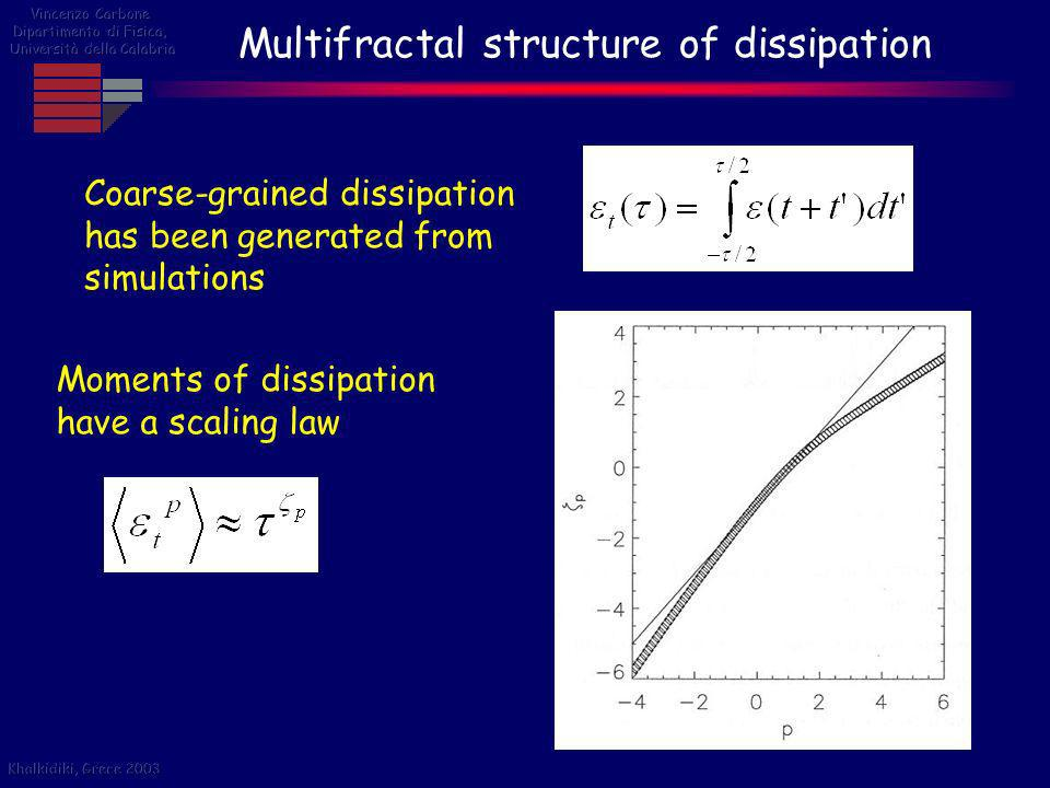 Multifractal structure of dissipation Coarse-grained dissipation has been generated from simulations Moments of dissipation have a scaling law