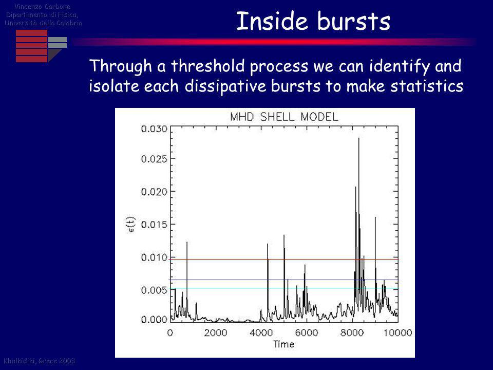 Inside bursts Through a threshold process we can identify and isolate each dissipative bursts to make statistics