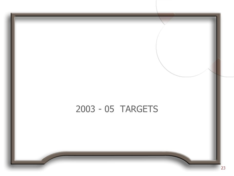 2003 - 05 TARGETS 23